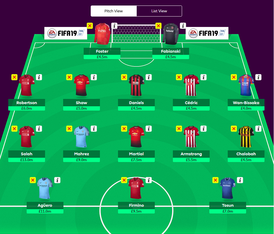 FPL team structure example